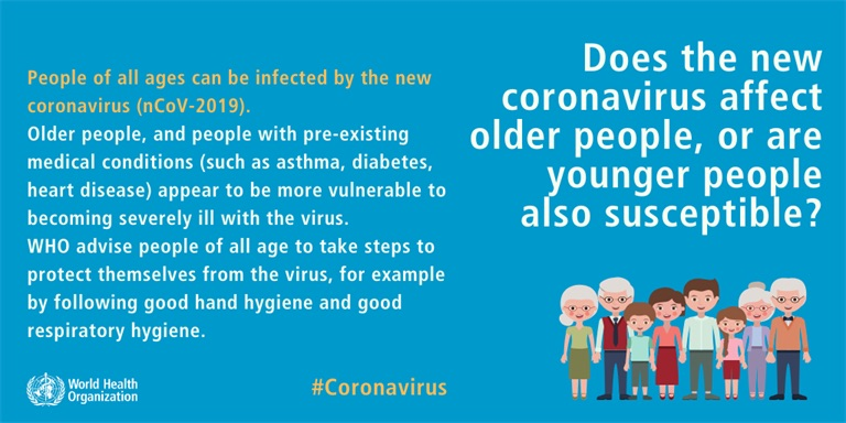18thMarch-WHO-Coronavirus